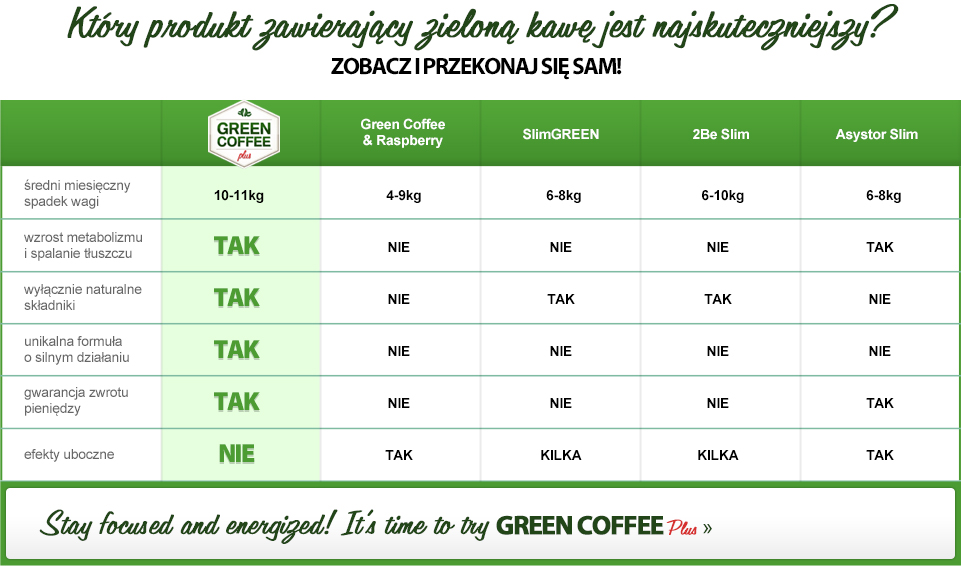 green-coffee-tabela